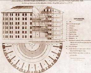 J.-Bentham-Σχεδιάγραμμα-του-Πανοπτικού